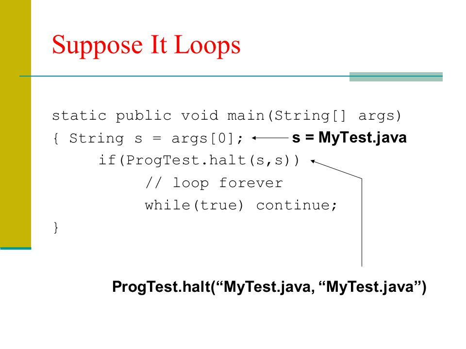 Suppose It Loops static public void main(String[] args)